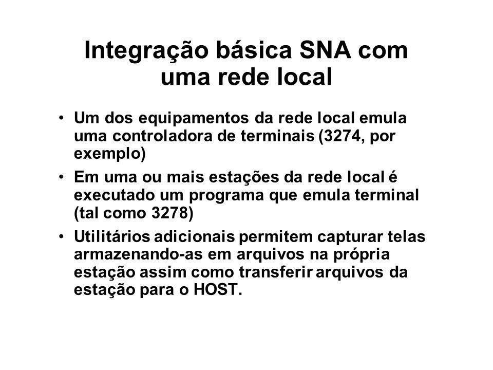 Integração básica SNA com uma rede local