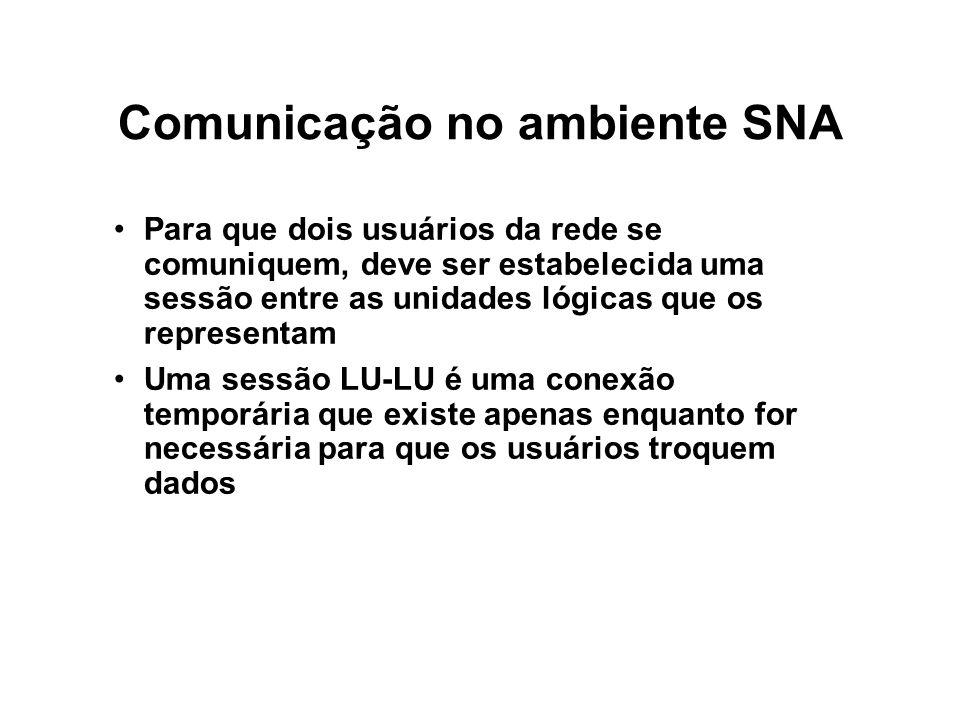 Comunicação no ambiente SNA
