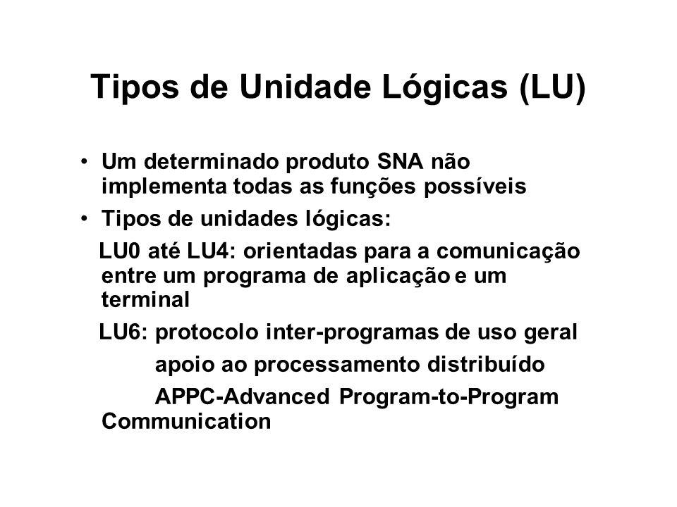 Tipos de Unidade Lógicas (LU)