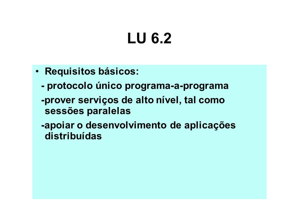 LU 6.2 Requisitos básicos: - protocolo único programa-a-programa
