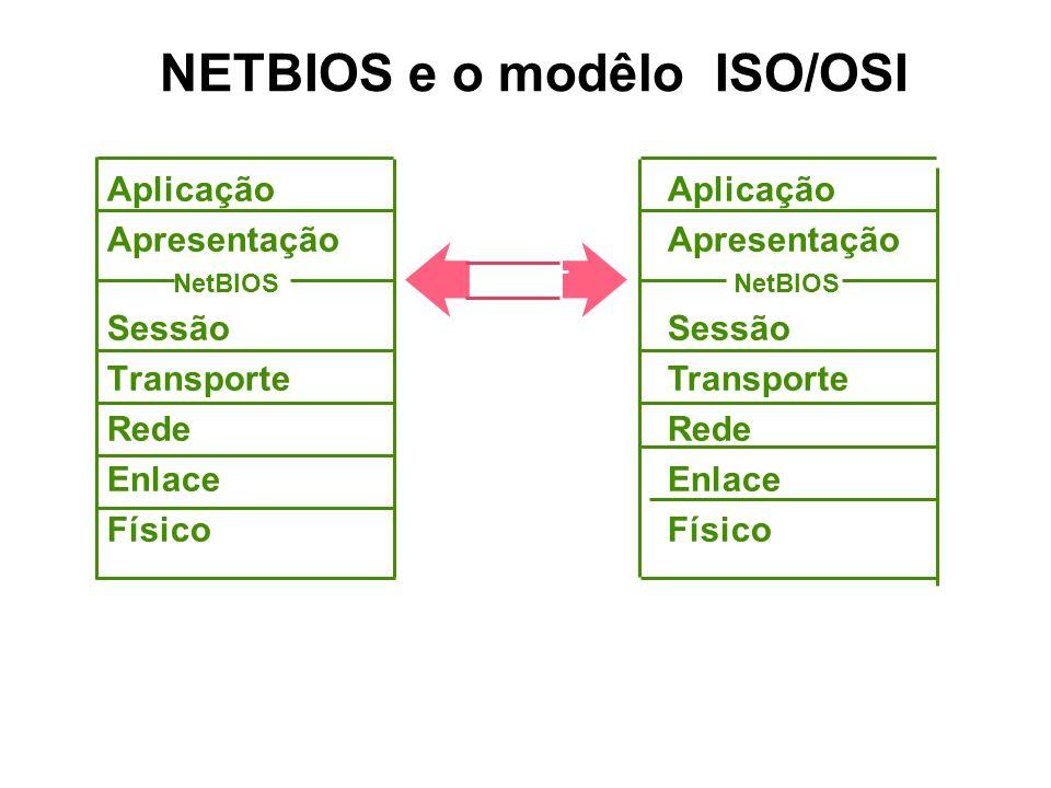 NETBIOS e o modêlo ISO/OSI
