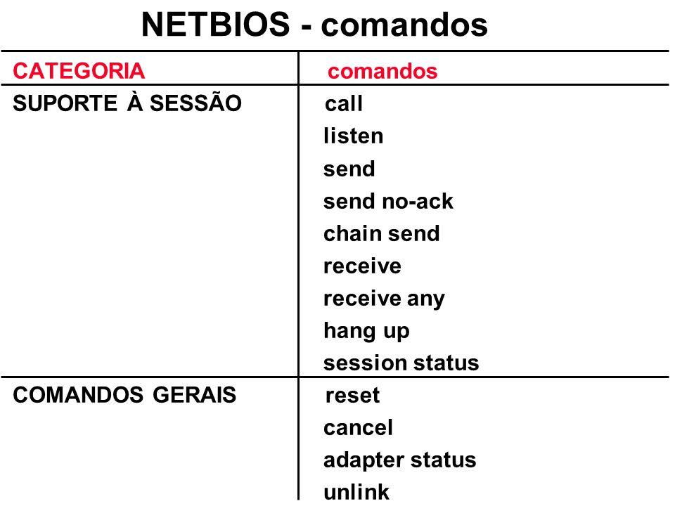 NETBIOS - comandos CATEGORIA comandos SUPORTE À SESSÃO call listen