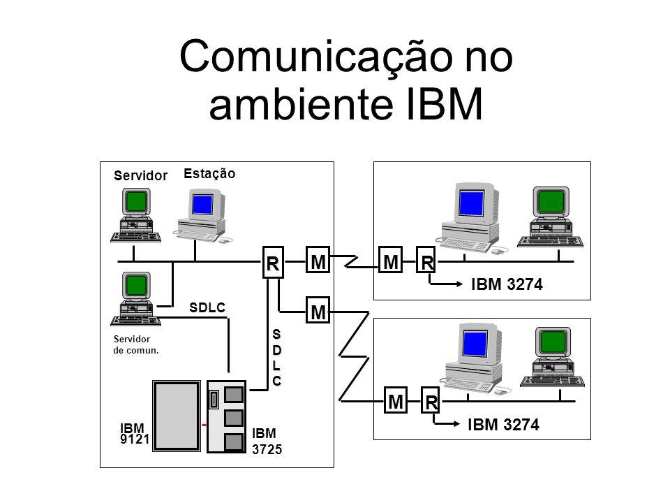 Comunicação no ambiente IBM