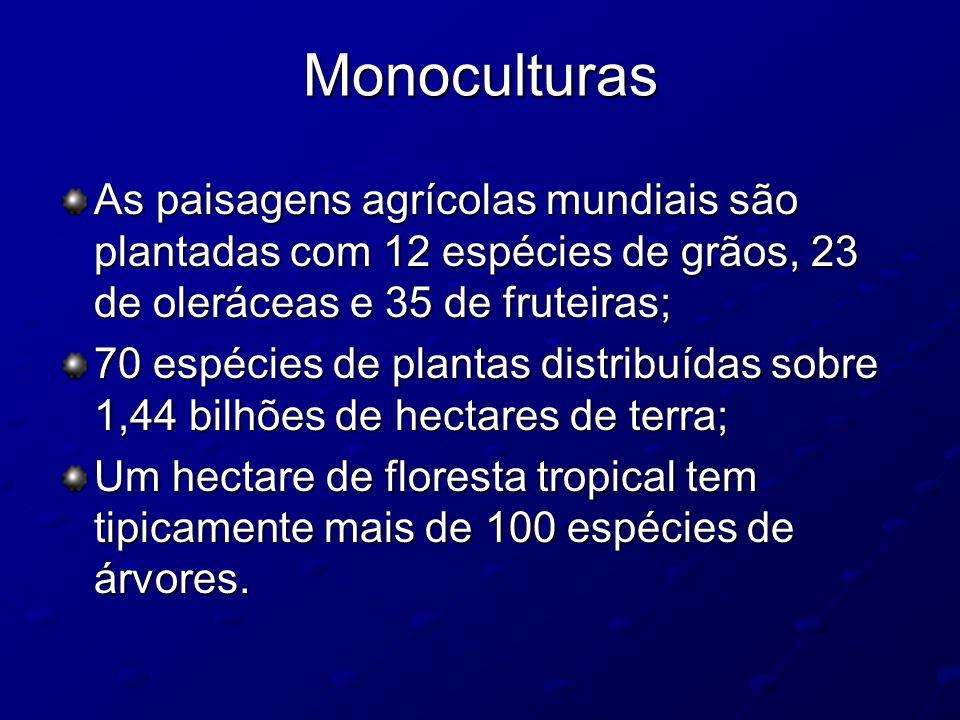 Monoculturas As paisagens agrícolas mundiais são plantadas com 12 espécies de grãos, 23 de oleráceas e 35 de fruteiras;