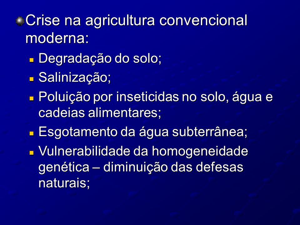 Crise na agricultura convencional moderna: