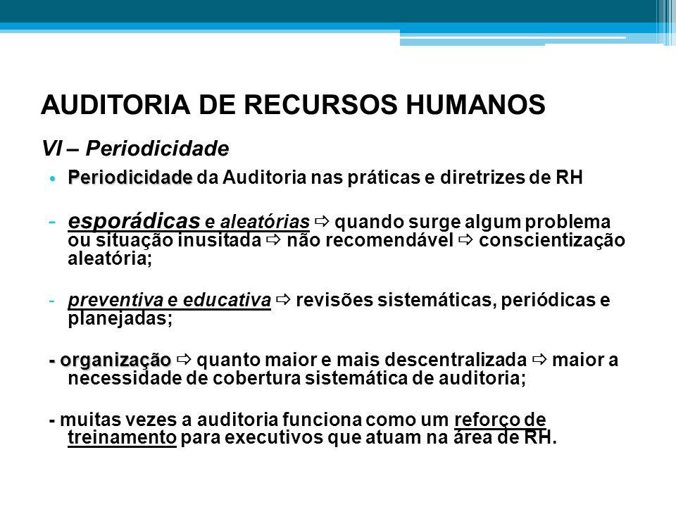 AUDITORIA DE RECURSOS HUMANOS VI – Periodicidade