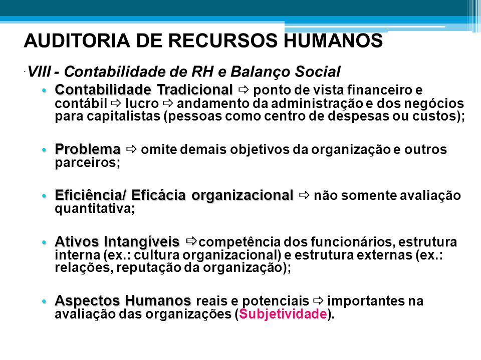 AUDITORIA DE RECURSOS HUMANOS `VIII - Contabilidade de RH e Balanço Social