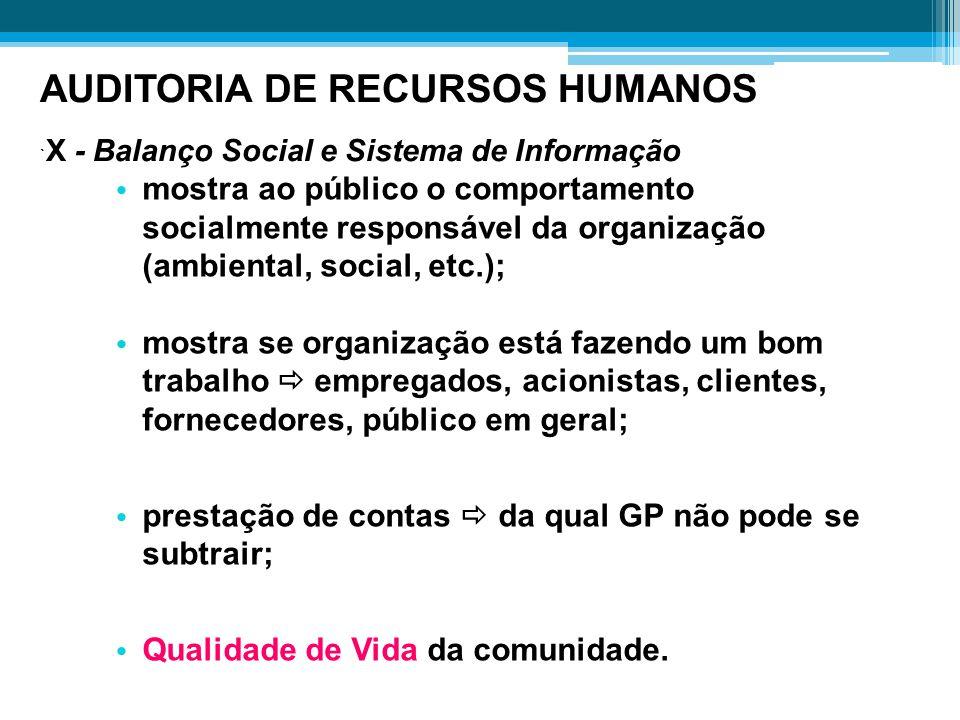AUDITORIA DE RECURSOS HUMANOS `X - Balanço Social e Sistema de Informação