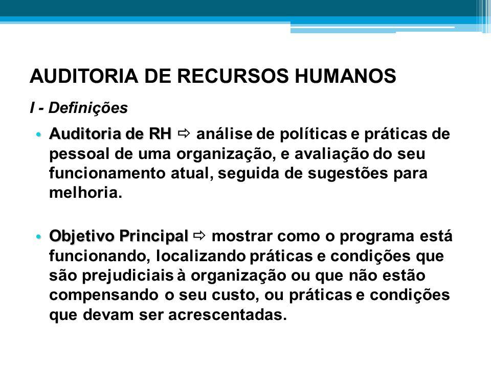AUDITORIA DE RECURSOS HUMANOS I - Definições