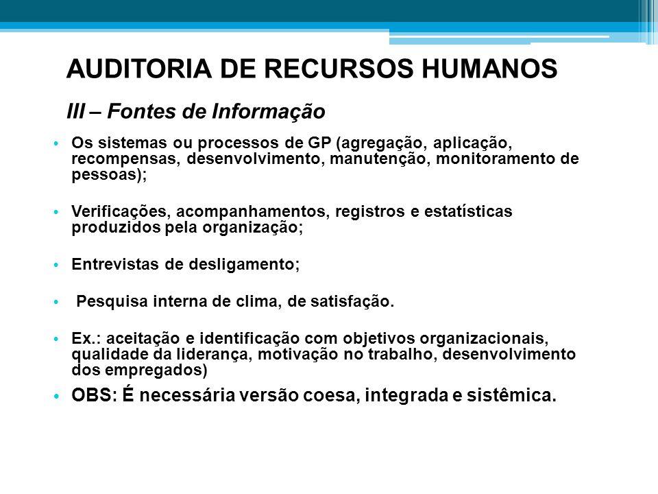 AUDITORIA DE RECURSOS HUMANOS III – Fontes de Informação