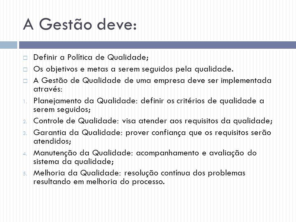 A Gestão deve: Definir a Política de Qualidade;