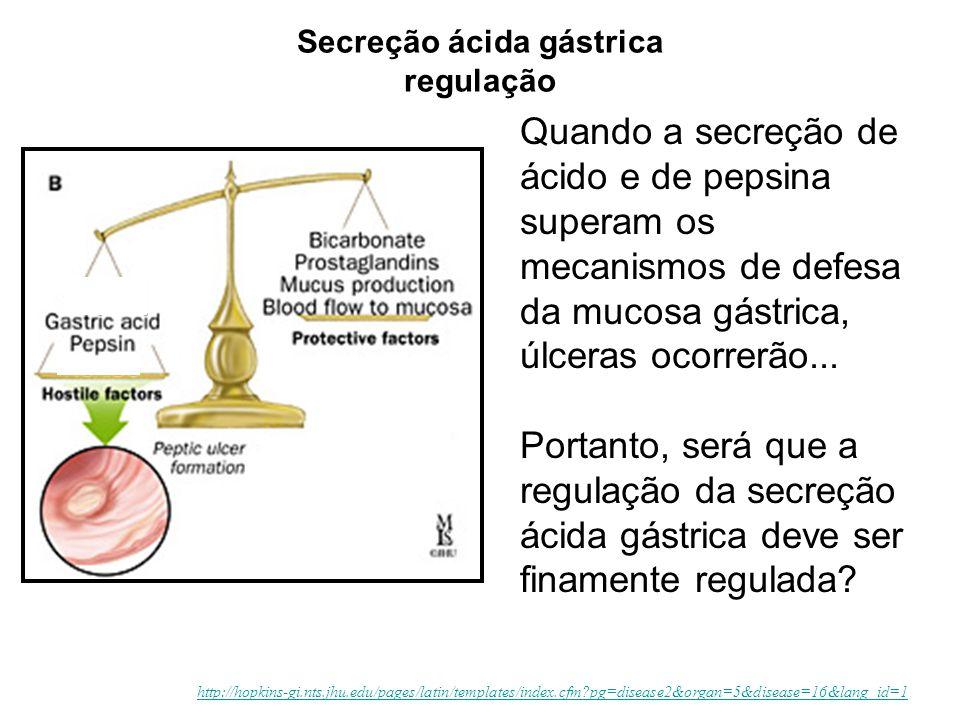 Secreção ácida gástrica