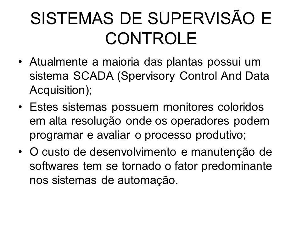 SISTEMAS DE SUPERVISÃO E CONTROLE