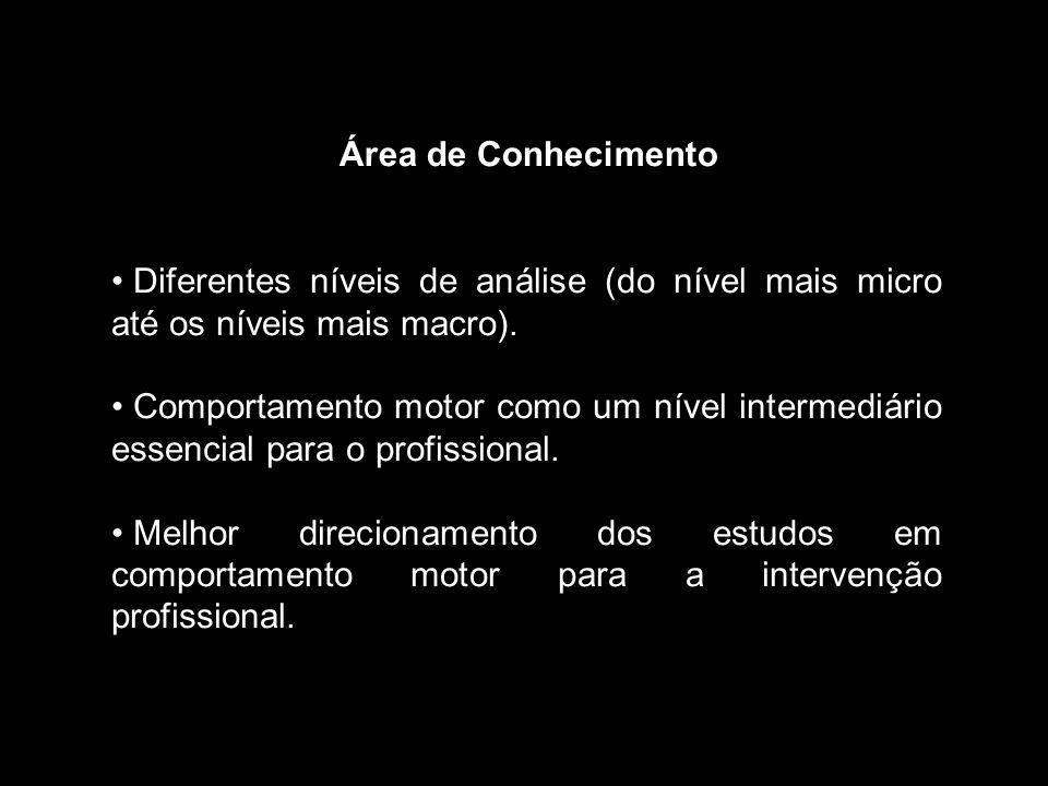 Área de Conhecimento Diferentes níveis de análise (do nível mais micro até os níveis mais macro).