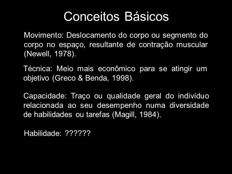Conceitos Básicos Movimento: Deslocamento do corpo ou segmento do corpo no espaço, resultante de contração muscular (Newell, 1978).