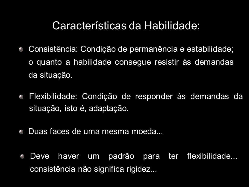 Características da Habilidade: