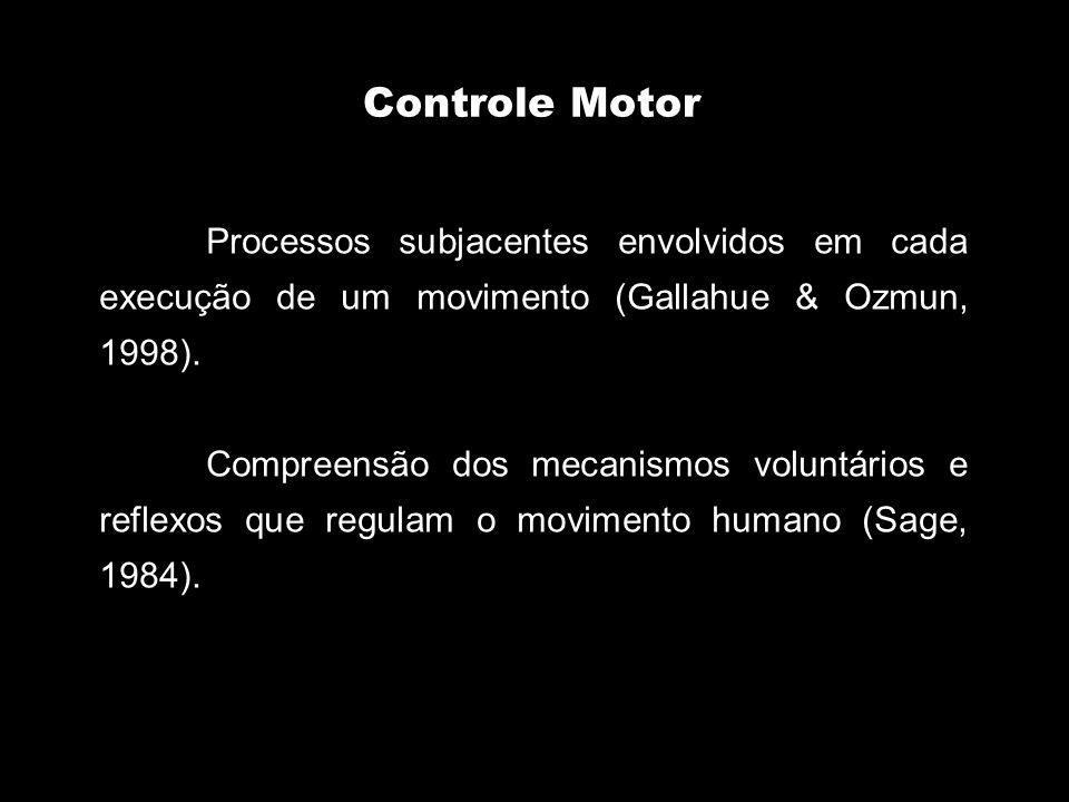Controle Motor Processos subjacentes envolvidos em cada execução de um movimento (Gallahue & Ozmun, 1998).