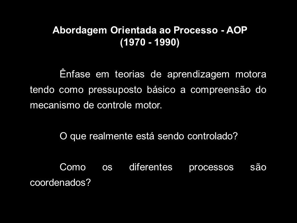 Abordagem Orientada ao Processo - AOP (1970 - 1990)