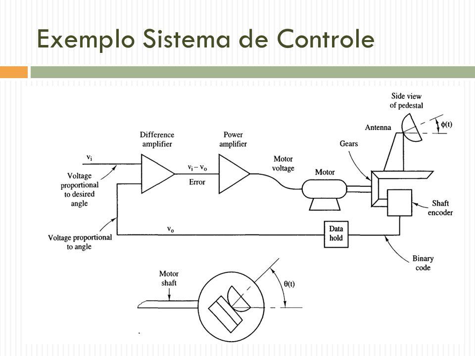 Exemplo Sistema de Controle