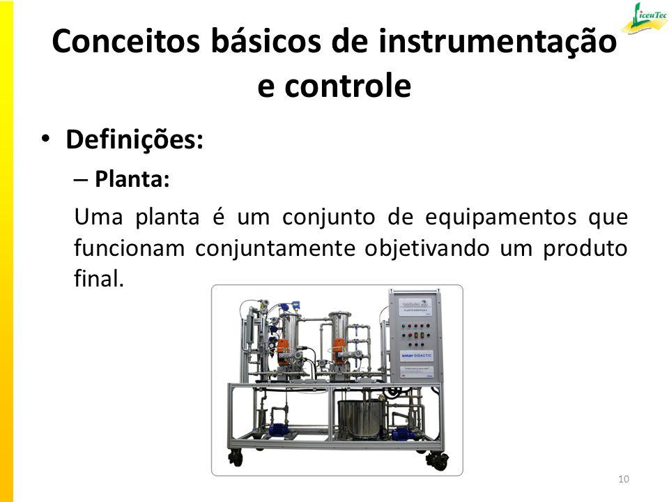 Conceitos básicos de instrumentação e controle