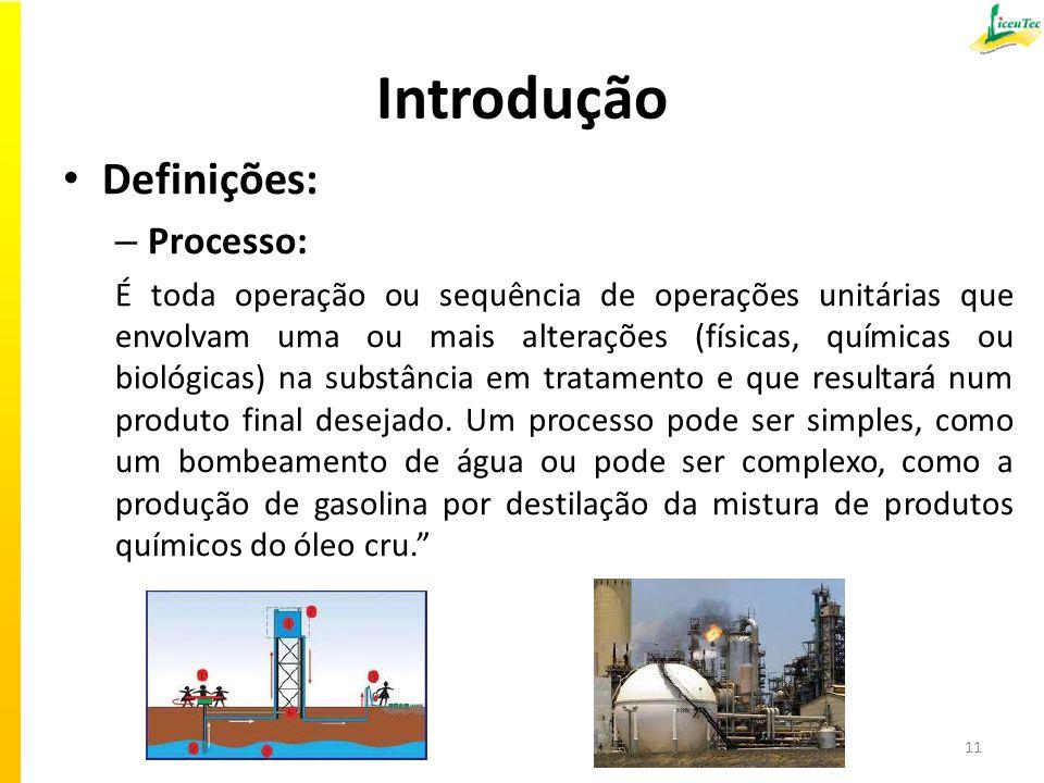 Introdução Definições: Processo: