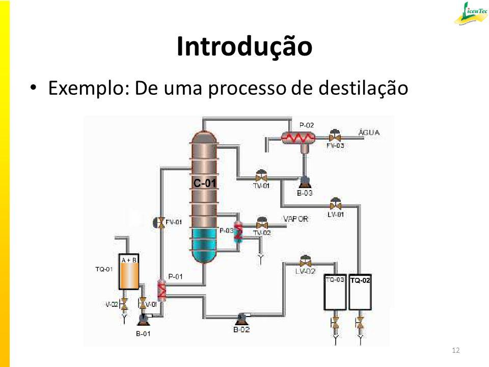 Introdução Exemplo: De uma processo de destilação