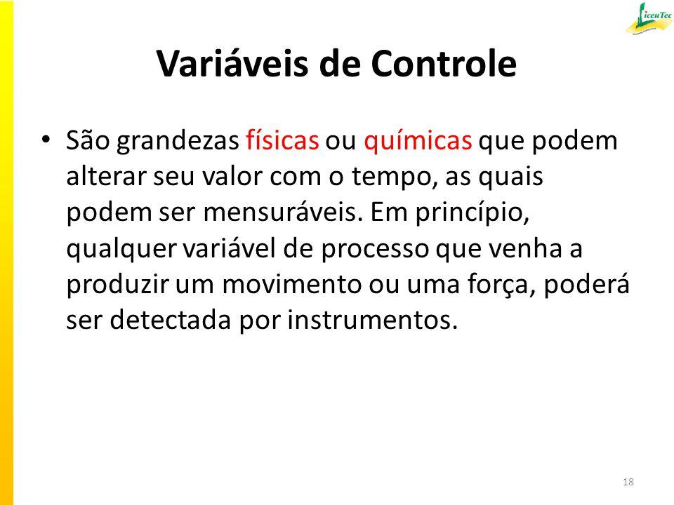 Variáveis de Controle