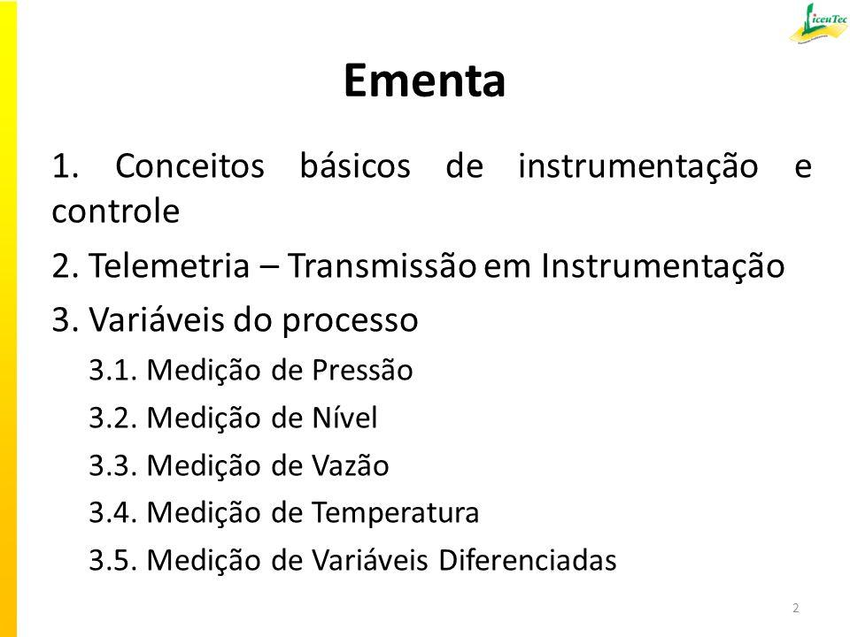 Ementa 1. Conceitos básicos de instrumentação e controle