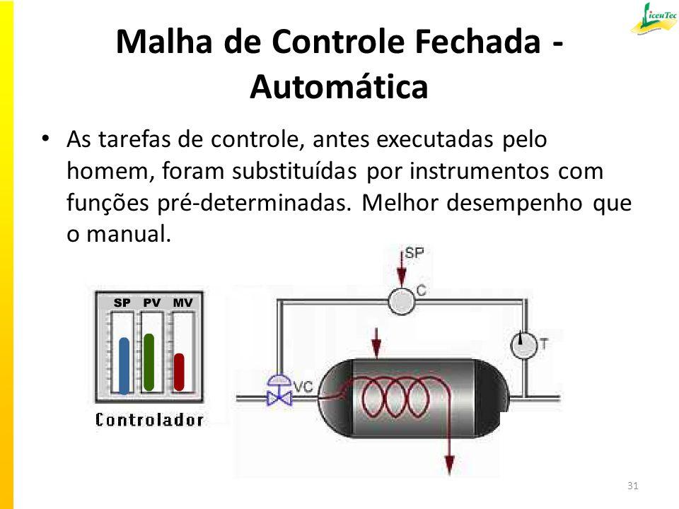 Malha de Controle Fechada - Automática