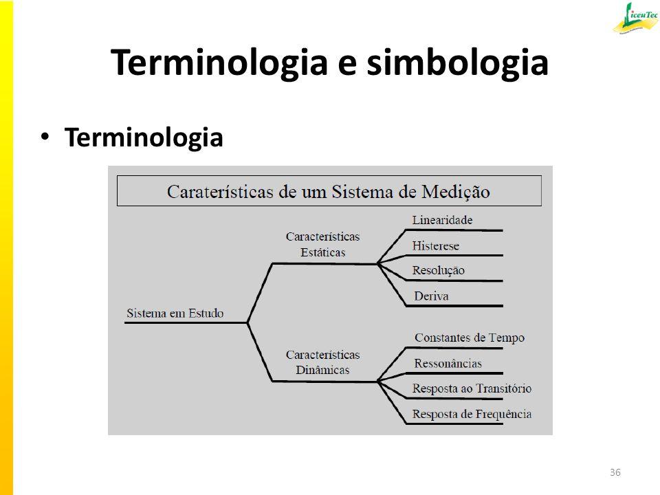 Terminologia e simbologia