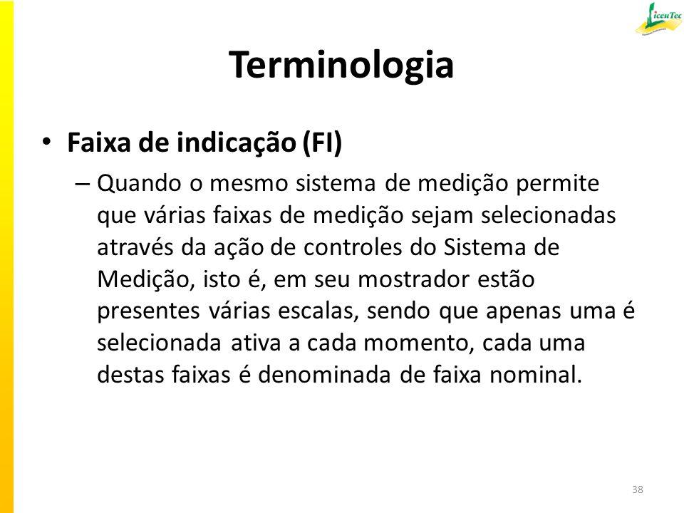 Terminologia Faixa de indicação (FI)