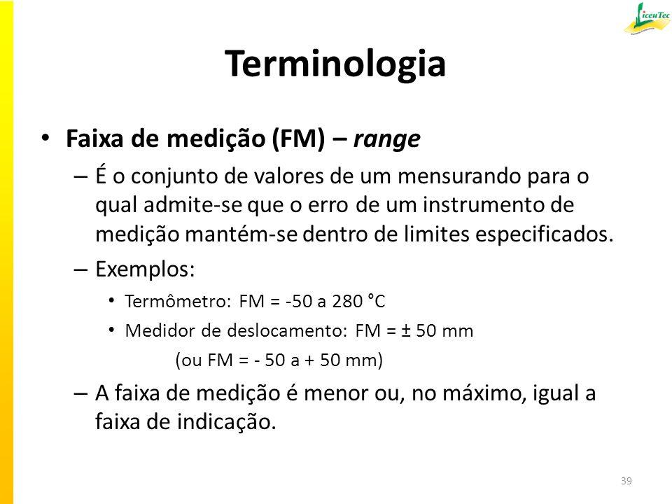 Terminologia Faixa de medição (FM) – range