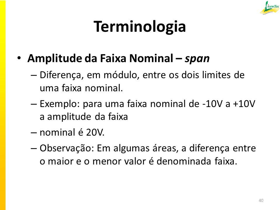 Terminologia Amplitude da Faixa Nominal – span