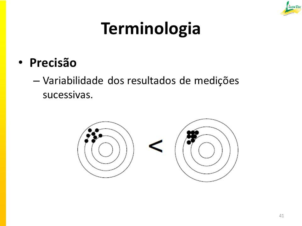 Terminologia Precisão