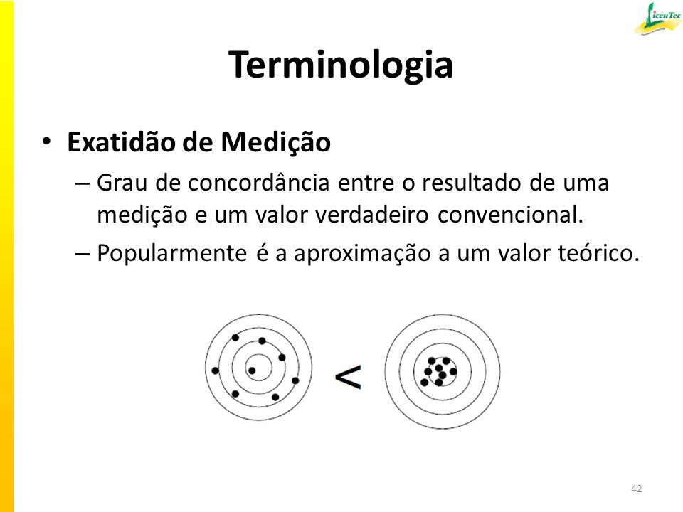 Terminologia Exatidão de Medição