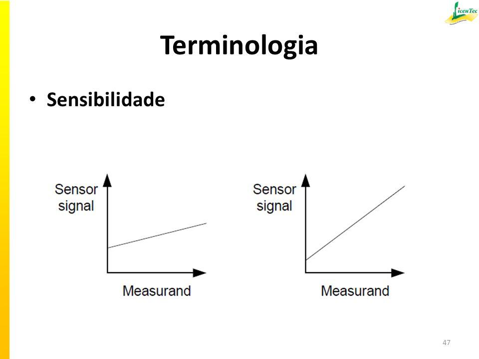 Terminologia Sensibilidade