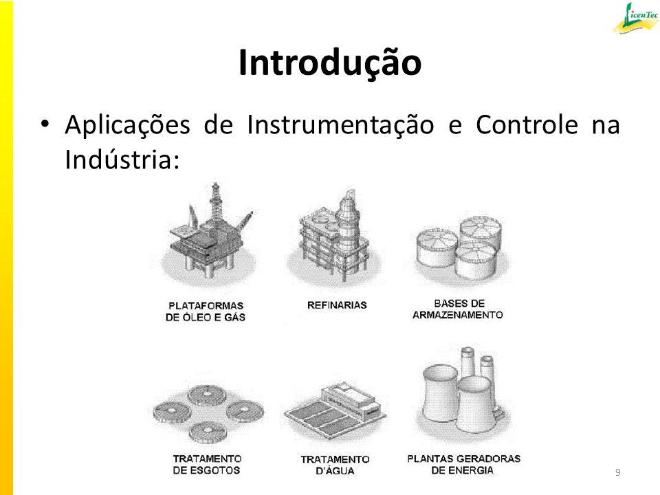 Introdução Aplicações de Instrumentação e Controle na Indústria: