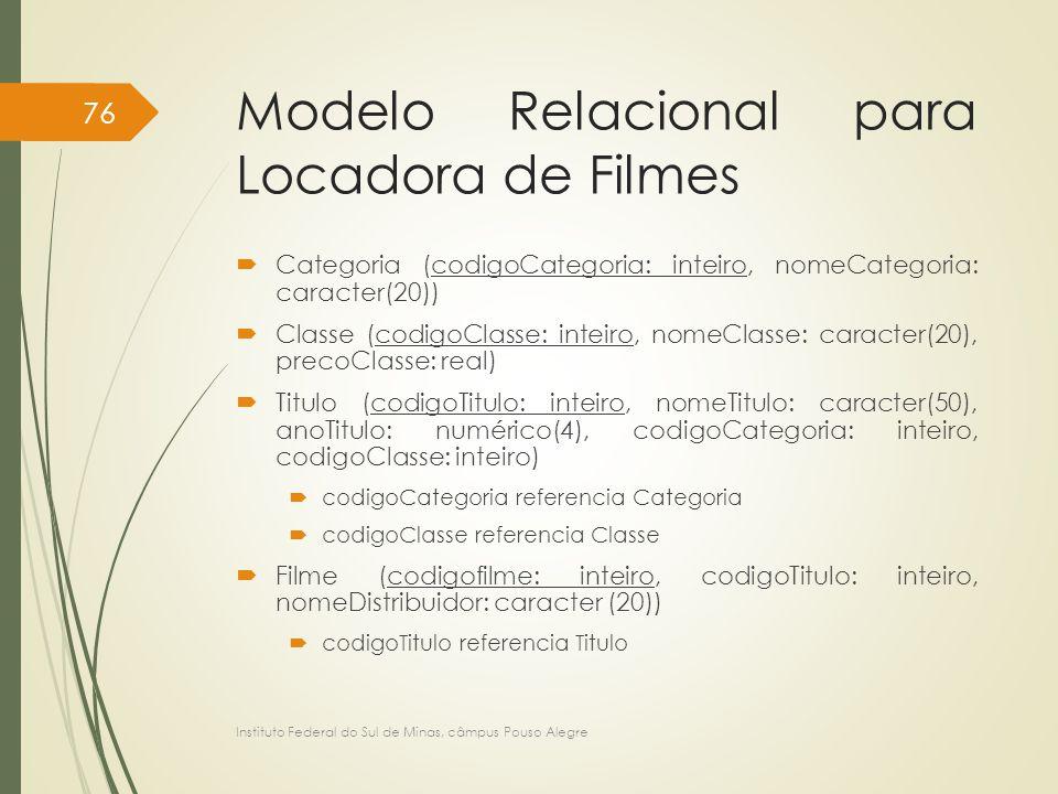 Modelo Relacional para Locadora de Filmes