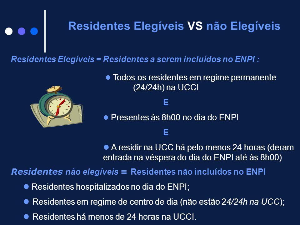 Residentes Elegíveis VS não Elegíveis