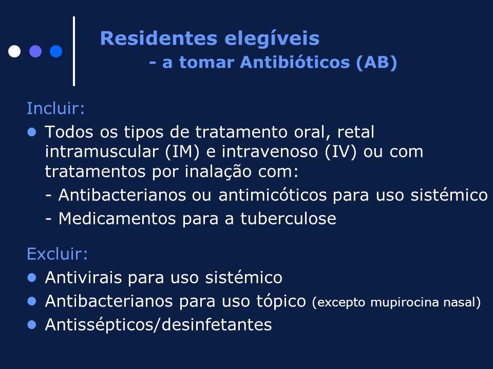 Residentes elegíveis - a tomar Antibióticos (AB)