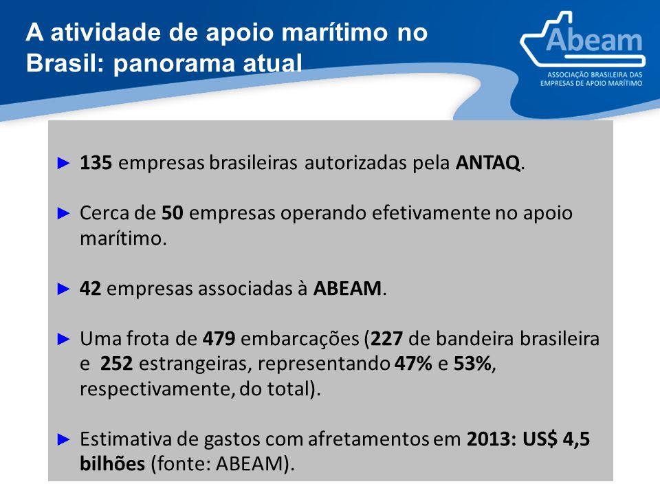 A atividade de apoio marítimo no Brasil: panorama atual
