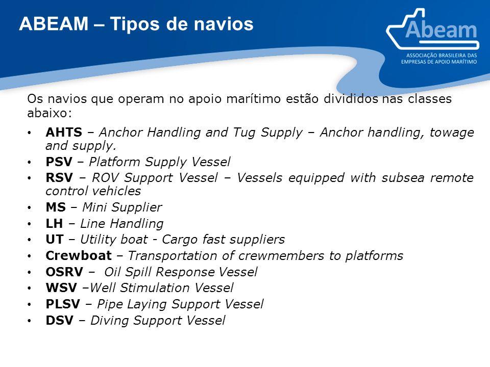 ABEAM – Tipos de navios Os navios que operam no apoio marítimo estão divididos nas classes abaixo:
