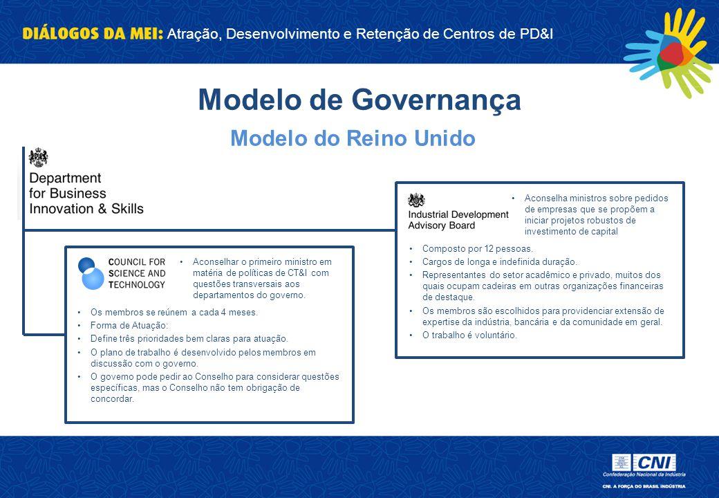 Modelo de Governança Modelo do Reino Unido