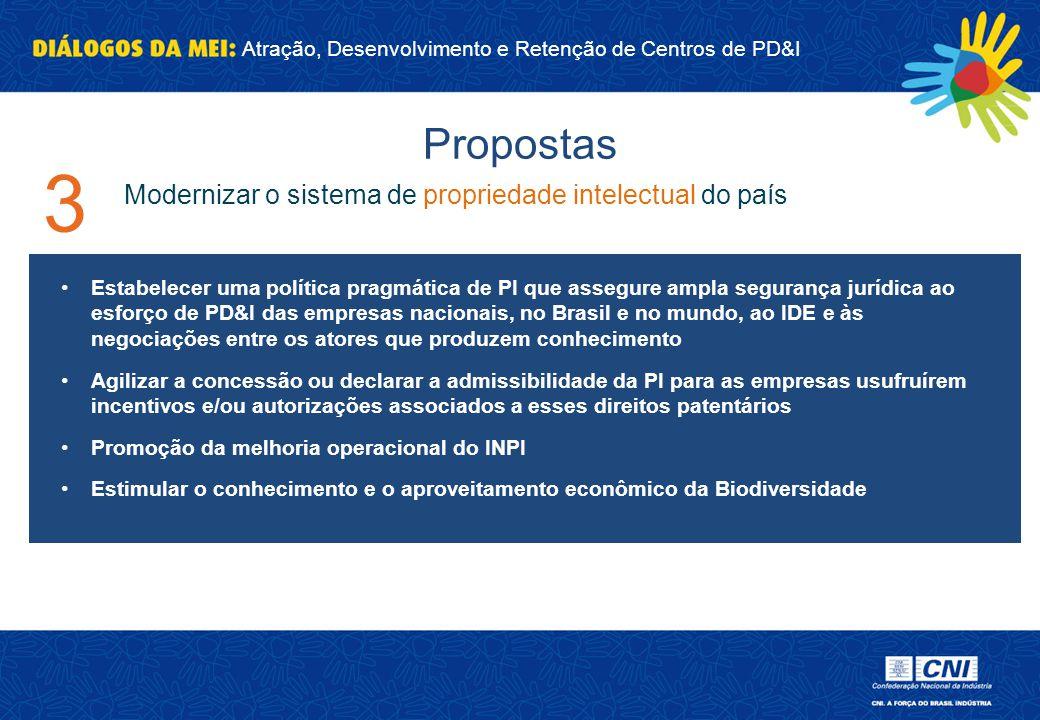 3 Propostas Modernizar o sistema de propriedade intelectual do país