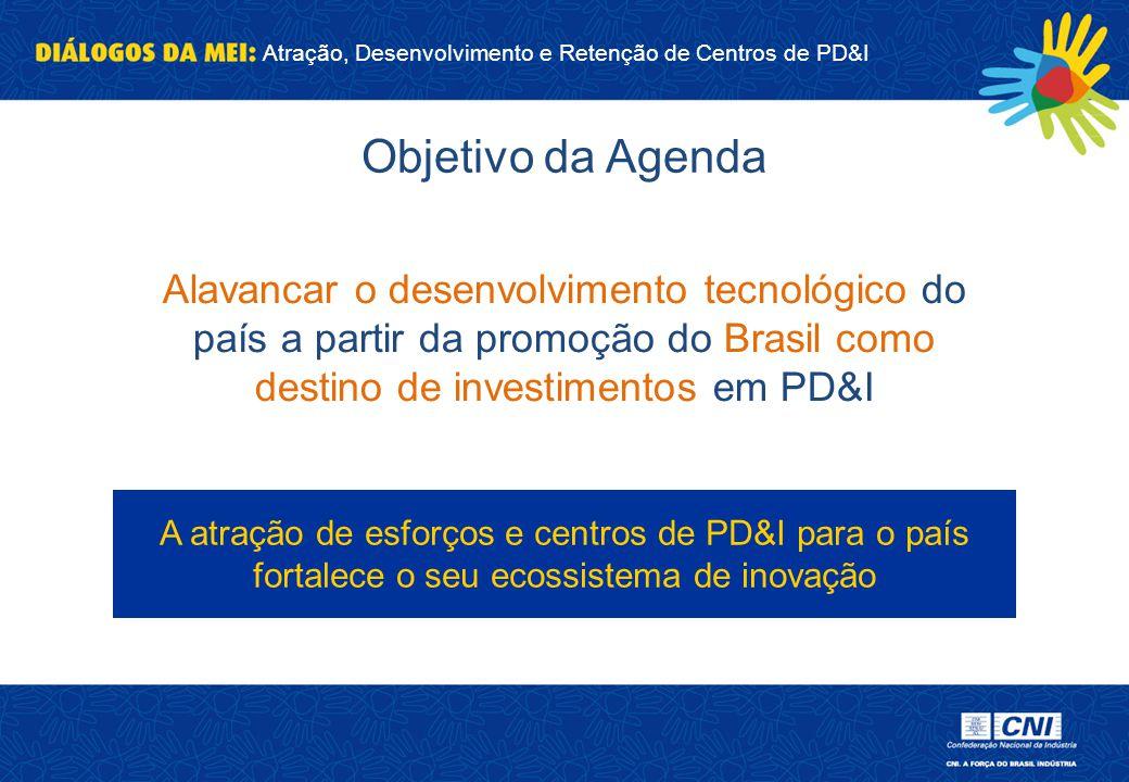 Objetivo da Agenda Alavancar o desenvolvimento tecnológico do país a partir da promoção do Brasil como destino de investimentos em PD&I.