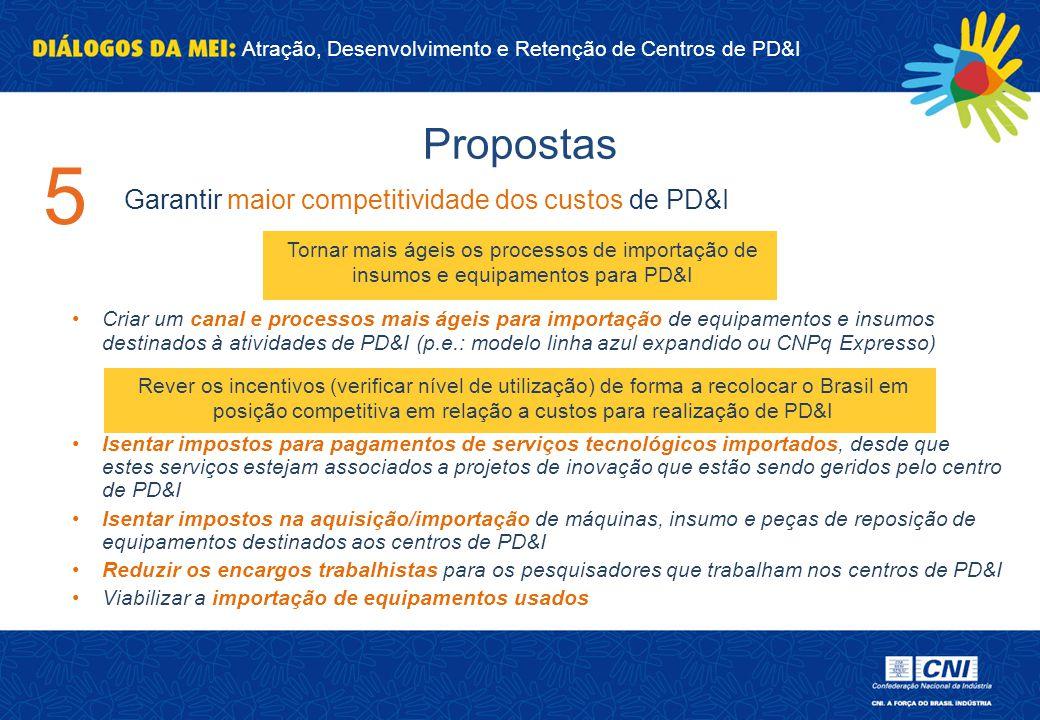 5 Propostas Garantir maior competitividade dos custos de PD&I