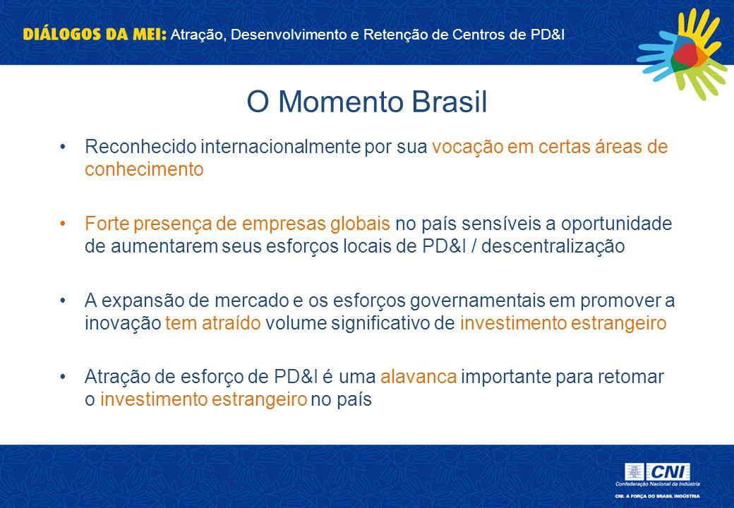 O Momento Brasil Reconhecido internacionalmente por sua vocação em certas áreas de conhecimento.