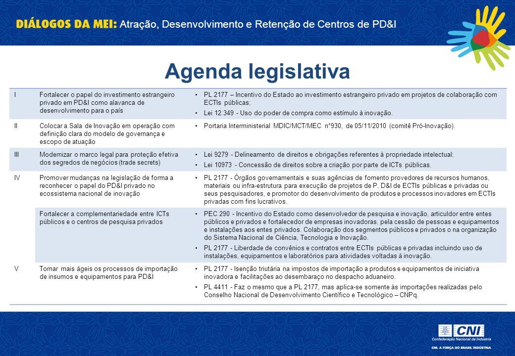 Agenda legislativa I. Fortalecer o papel do investimento estrangeiro privado em PD&I como alavanca de desenvolvimento para o país.