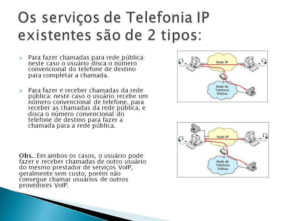 Os serviços de Telefonia IP existentes são de 2 tipos:
