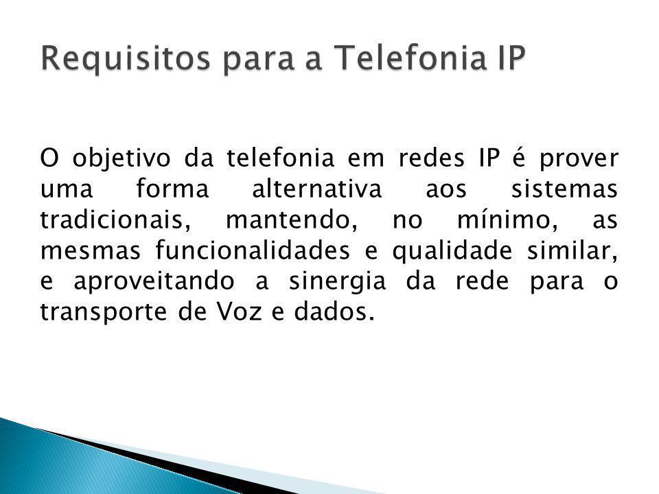 Requisitos para a Telefonia IP